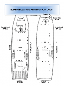 Dimensions of Royal Princess